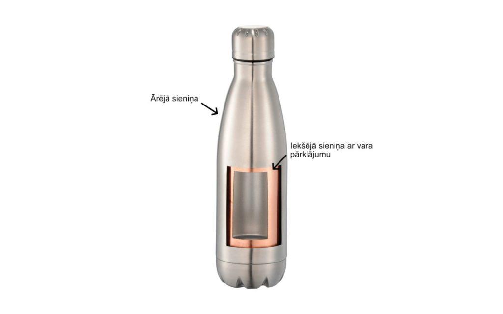 Termopudele ar dubulto sieniņu vakuuma izolāciju ar vara pārklājumu